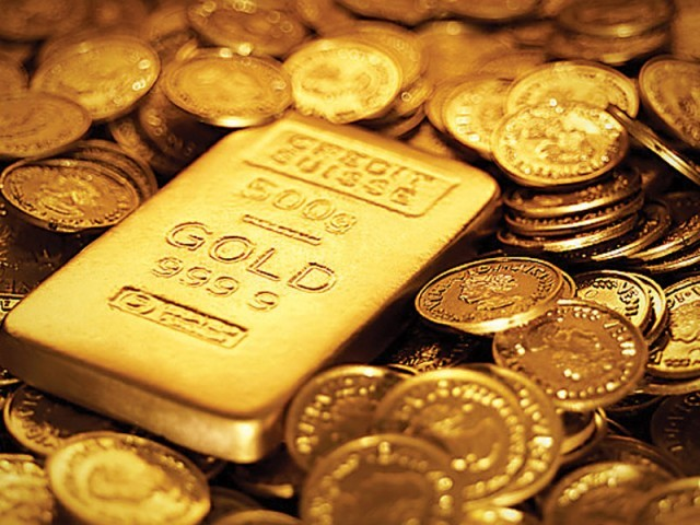How The Market Price Of Gold Is Set